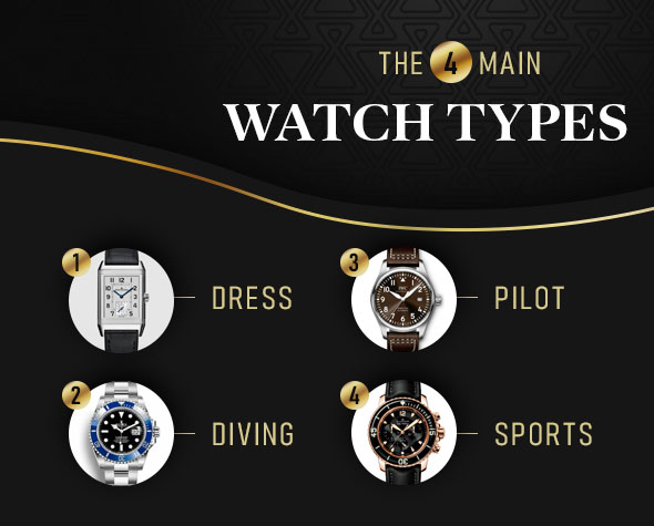 the four main watch types